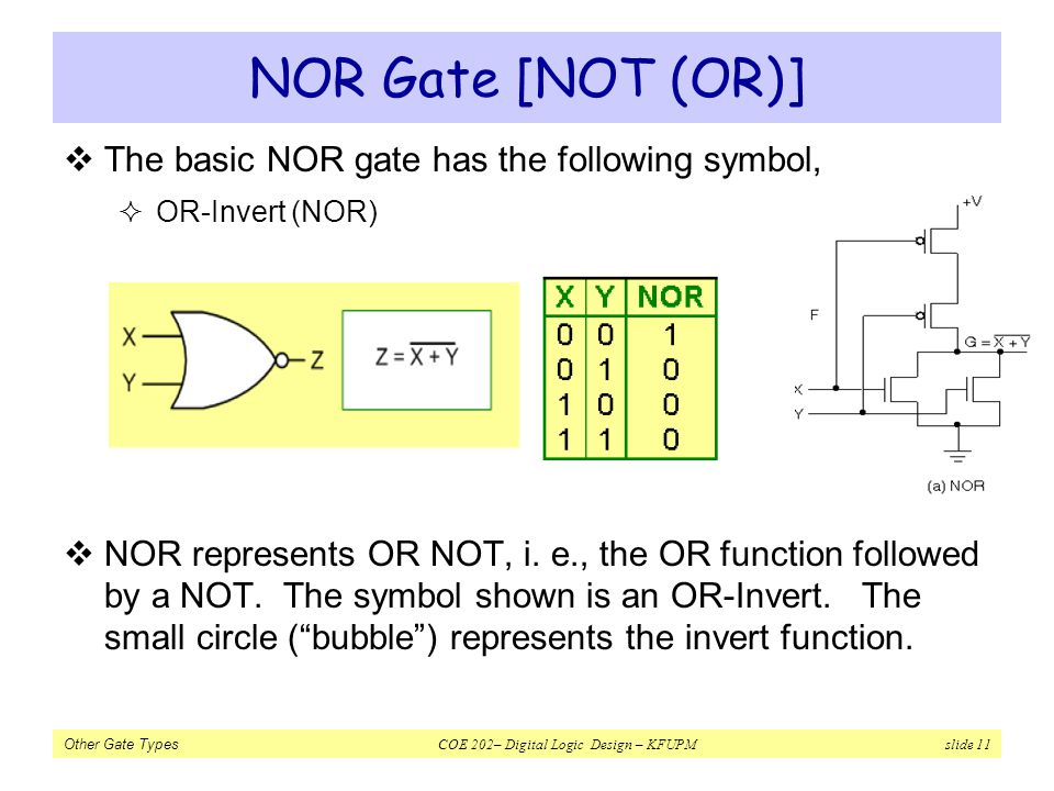 NOR Gate [NOT (OR)] The basic NOR gate has the following symbol,